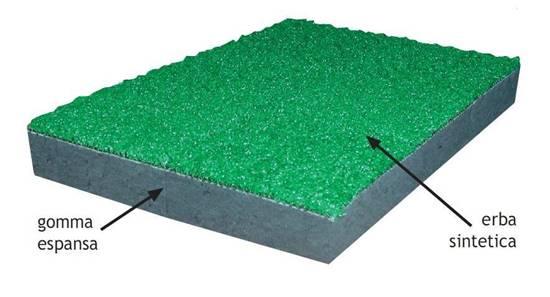 Pavimento antitrauma con sottofondo in gomma ricoperto in erba sintetica, spessore cm. 2,5