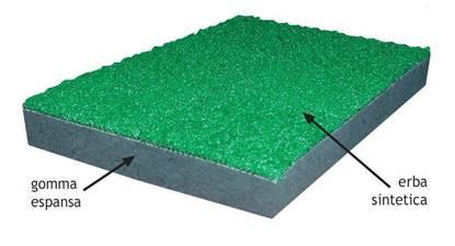 Pavimento antitrauma con sottofondo in gomma ricoperto in erba sintetica, spessore cm. 4